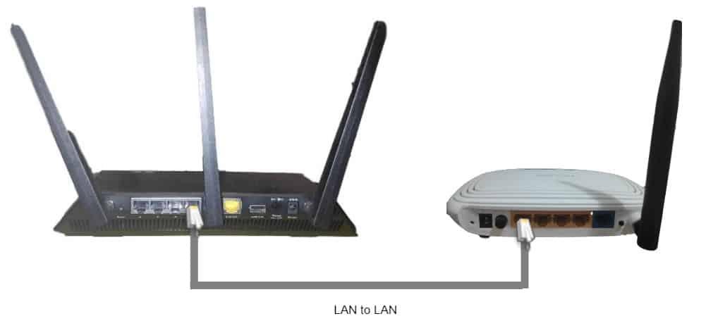 LAN to LAN connection